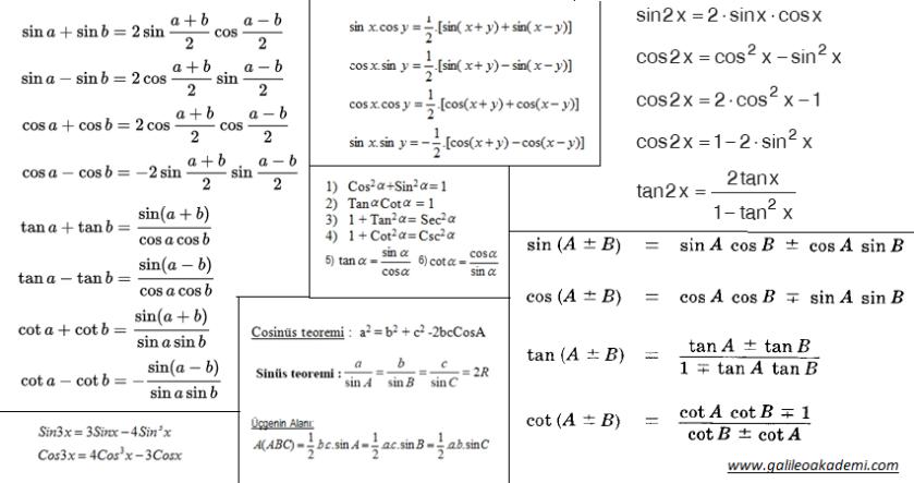 Trigonometri Buetuen Formuelleri